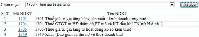 su dung thuedientu etax thuedientu.gdt .gov .vn 24