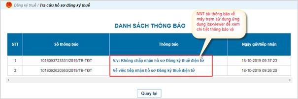 etax doanh nghiep to chuc dkt lan dau 19