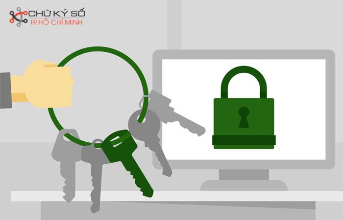 Sửa lỗi chữ ký số USB Token bị khóa