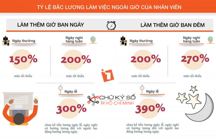 Quy-dinh-ve-thoi-gian-lam-them-gio-2